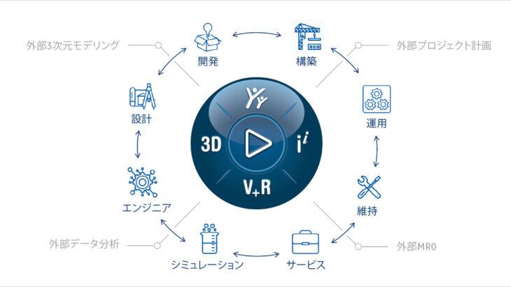 オンラインセミナー:「SOLIDWORKS」の新しい選択肢、「3DEXPERIENCE WORKS」の実力とは?
